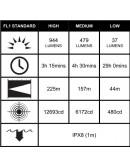 caracteristique lampe peli 7600